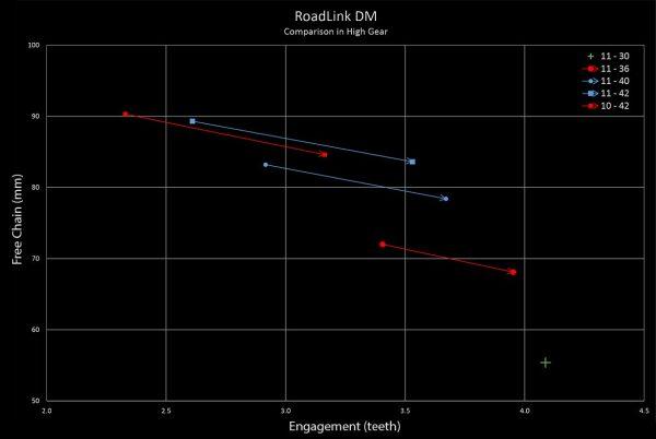 RoadLink_DR_Measurements